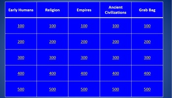 World History I SOL Jeopardy Review Early Humans, River Va