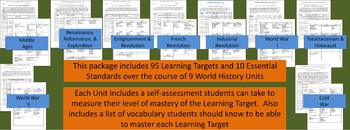 World History Learning Targets, Essential Standards, & Stu