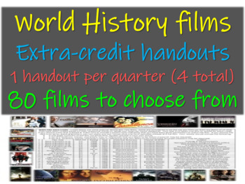 World History film extra credit handouts: one for each qua