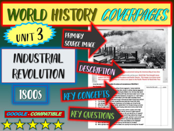 World History study guide 3: INDUSTRIAL REVOLUTION (Terms,