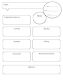 World Language Lesson Plan Template