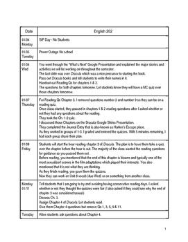 World Literature (Sophomore English) Spring Semester Lesson Plans