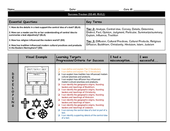 World Religions; Social Studies Content Statement #8 Learn