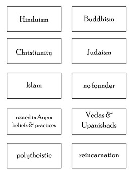 World Religions Sort