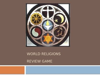 World Religions Test Review Game- Corresponds to my test