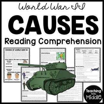 World War 2- Causes Reading Comprehension Worksheet, Hitle