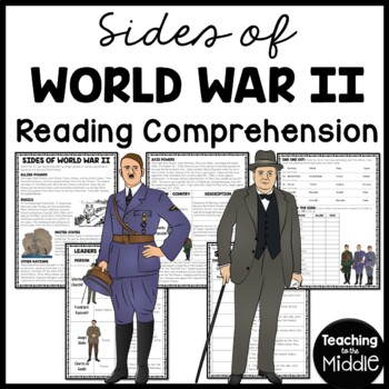 World War 2 Sides of WWII Allied & Axis Powers Reading Com