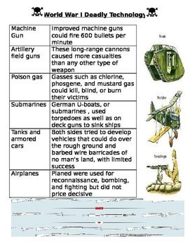 World War I Deadly Technology Handout