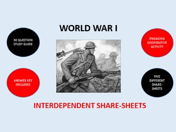 World War I: Interdependent Share-Sheets Activity