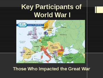 World War I - Key Participants of the War