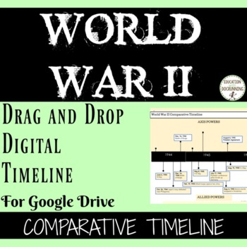 World War II Digital Interactive Notebook Timeline Activit