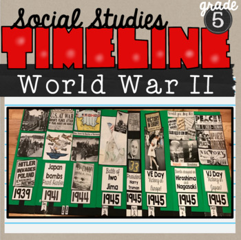 World War II Timeline SS5H6