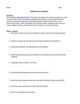 World War II (WWII) Overview Webquest