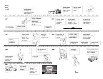 World War Two Event Timeline