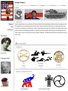 World War Two Profiles