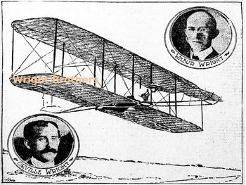 Wright Brothers - First in Flight - Power Point - Full His