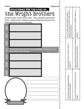 Wright Brothers - Timeline