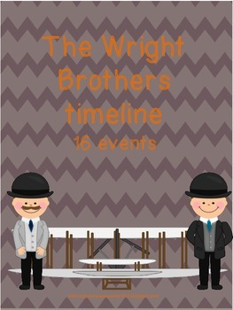 Wright Brothers timeline sort