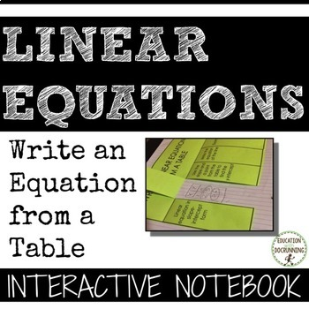 Linear Equation - Write a Linear Equation from a Table Int