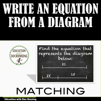Write an equation from a diagram Task Card Activity