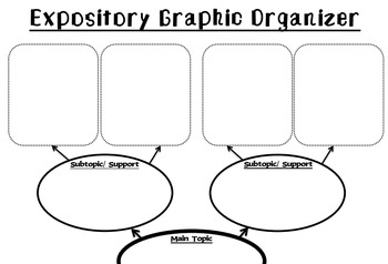 Writer's Workshop: 3 Graphic Organizers