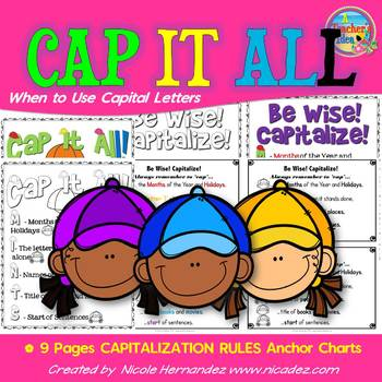CAPITALIZATION RULES Anchor Charts