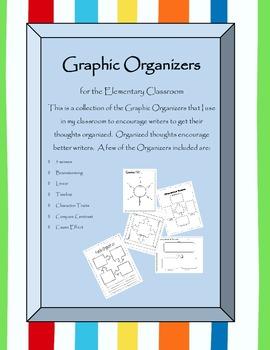 Writers Workshop Graphic Organizers
