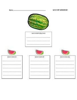 Writers' Workshop- Watermelon and seed idea graphic organizer