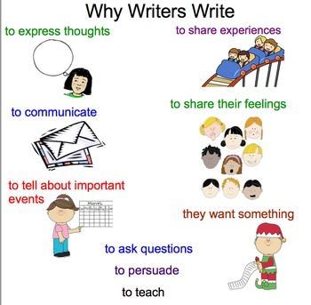 Writers Write-First Grade Monthly Writing Prompts Sept-Jun
