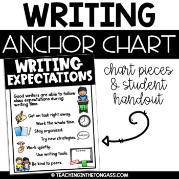 Writing Expectations Poster Anchor Chart