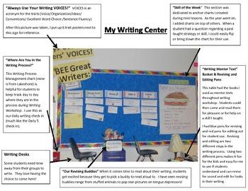 Writing Workshop:  Writing Center Ideas