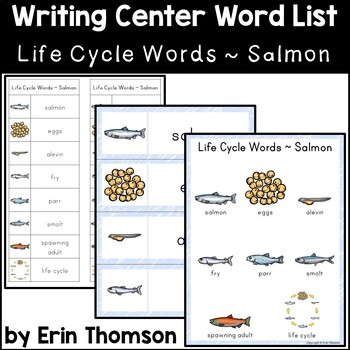 Writing Center Word List ~ Life Cycle Words {Salmon}