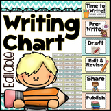 Writing Chart {Chevron Classroom Set}