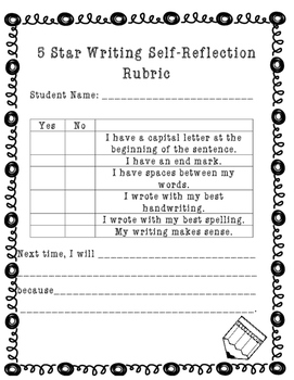 Writing Checklist Self-Reflections