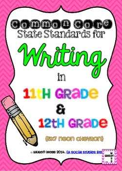 11th and 12th grade ELA Writing Common Core Standards Posters