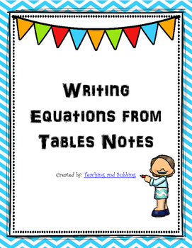 Writing Equations from Tables