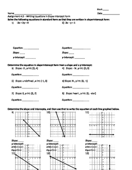 Writing Equations in Slope-Intercept Form - Assignment
