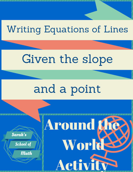 Writing Equations of Lines Given a Point and Slope Around