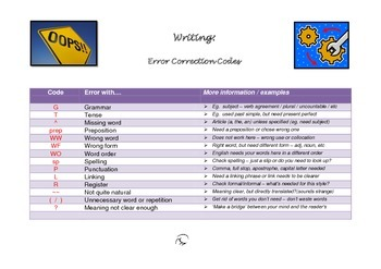 Writing Error Correction Code