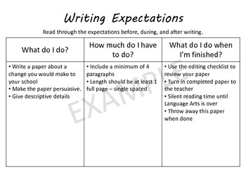 Writing Expectations Cue