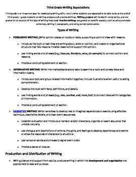 Writing Expectations Handout for Third Grade