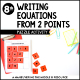 Writing Linear Equations Activity