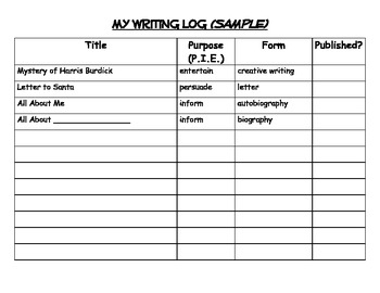 Writing Log