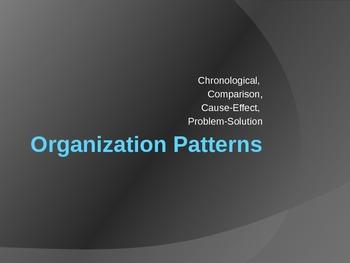 Writing Organization Patterns PowerPoint