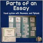 Parts of an Essay ~ Visual + Flipbook