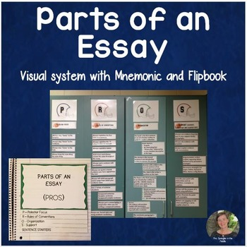 Parts of an Essay ~ Visual + Flipbook