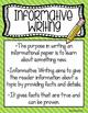 Writing Poster FREEBIE: Opinion, Informative, Narrative CCSS