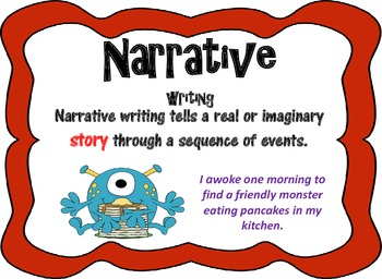 Writing Posters - Narrative, Informative, Opinion
