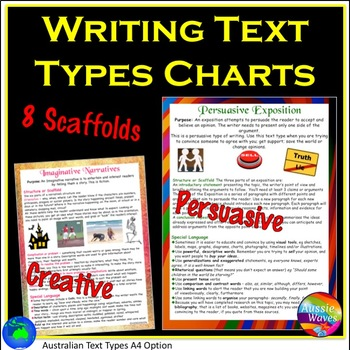 Writing Anchor Charts all TEXT TYPES plus Writing Corner D