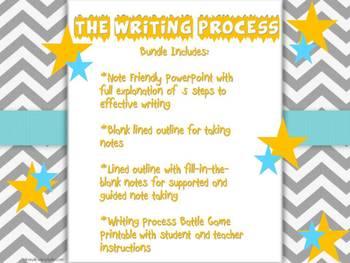 Writing Process Bundle